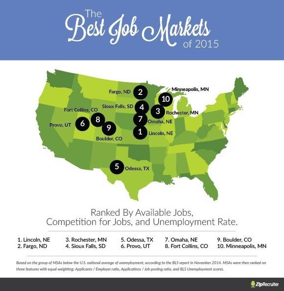 ZR_Best_Job_Markets_2015_v2-01